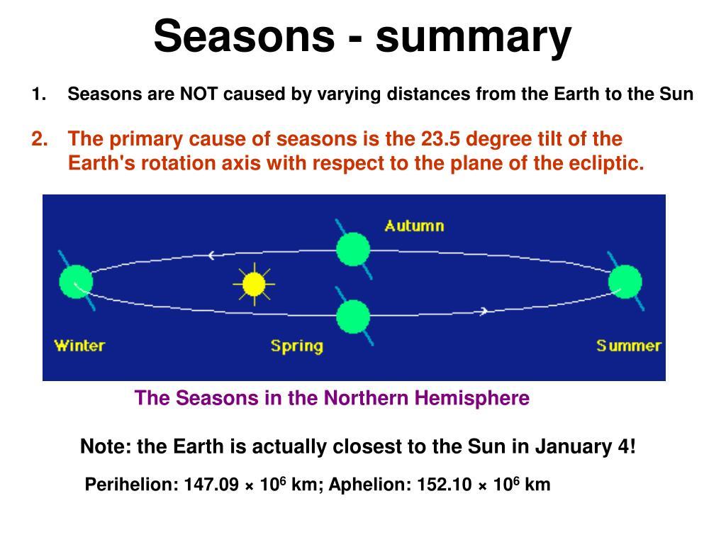 Seasons - summary