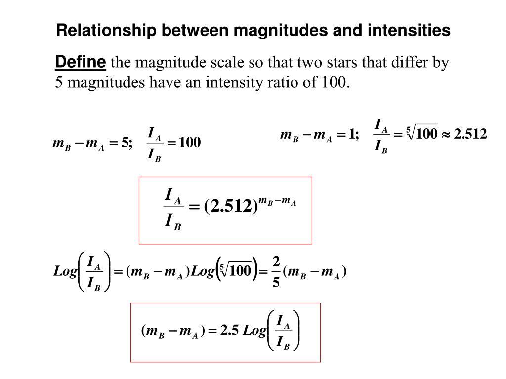 Relationship between magnitudes and intensities