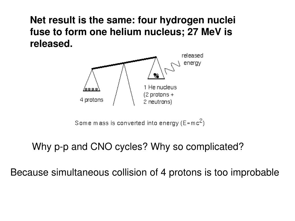 Net result is the same: four hydrogen nuclei fuse to form one helium nucleus; 27 MeV is released.