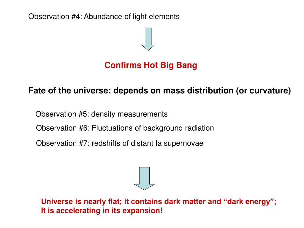Observation #4: Abundance of light elements