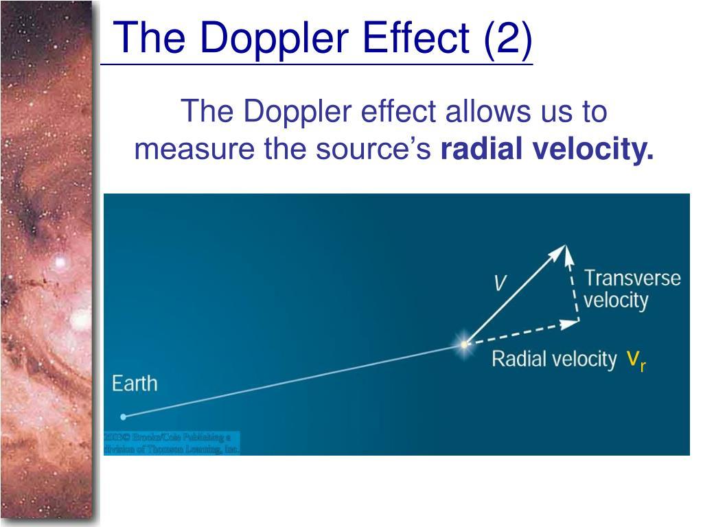 The Doppler Effect (2)