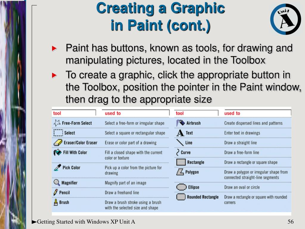 Creating a Graphic