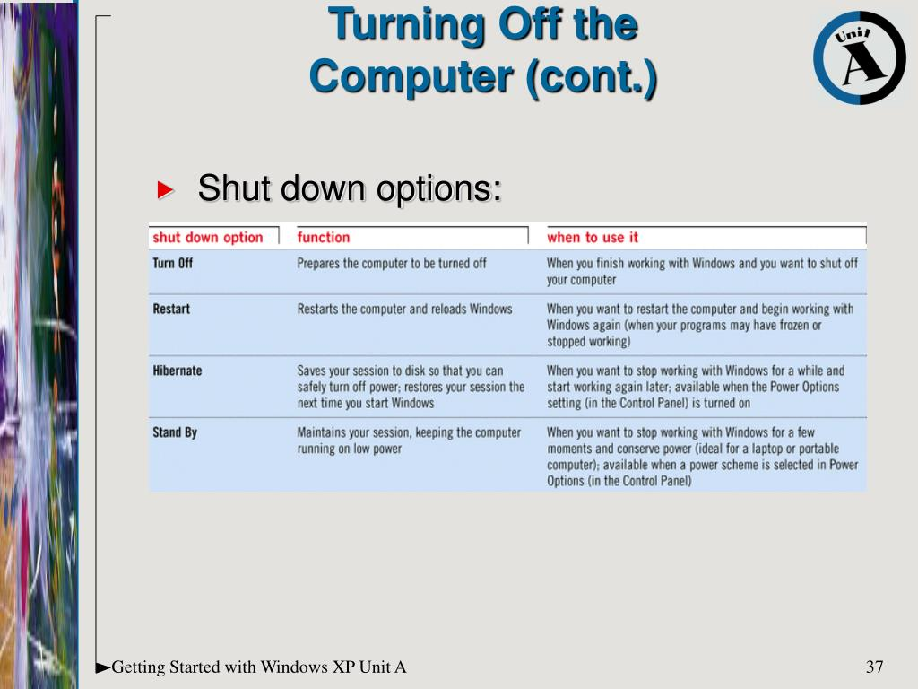 Turning Off the