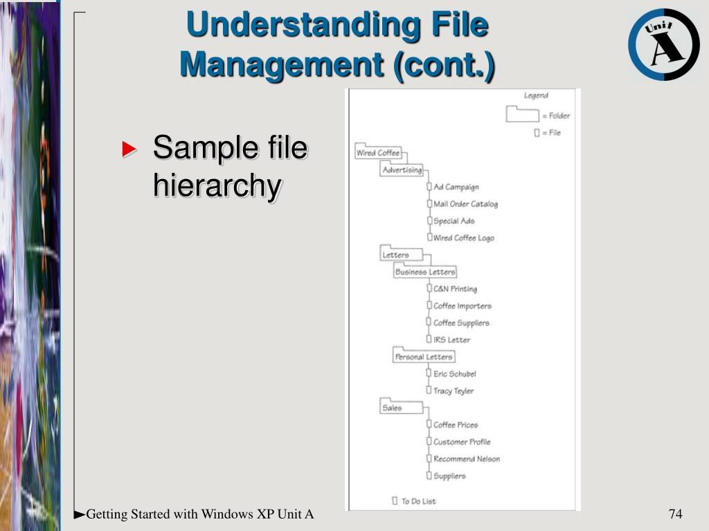 Sample file hierarchy