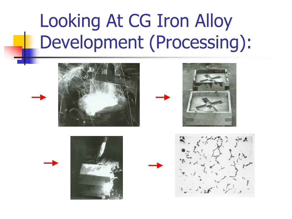 Looking At CG Iron Alloy Development (Processing):