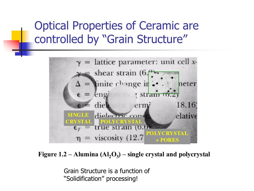 """Optical Properties of Ceramic are controlled by """"Grain Structure"""""""