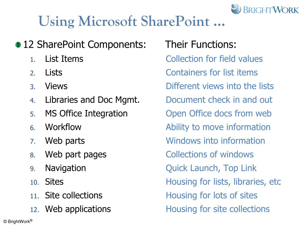 Using Microsoft SharePoint …