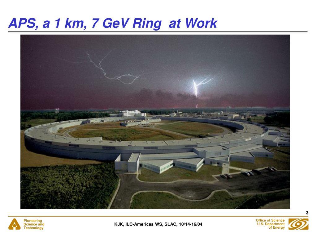 APS, a 1 km, 7 GeV Ring  at Work