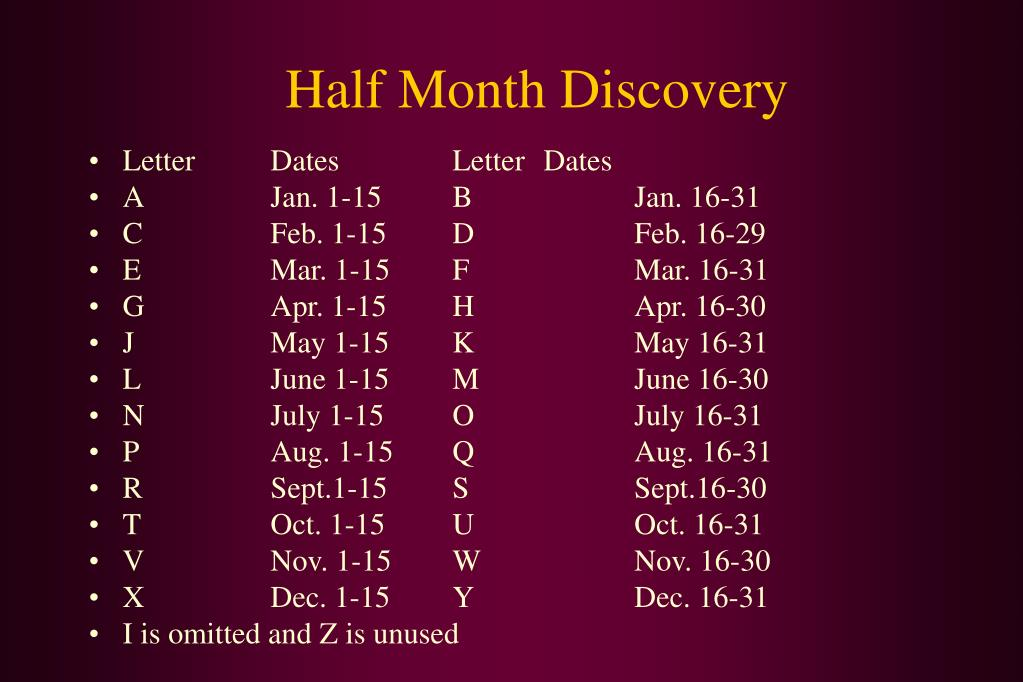 Half Month Discovery
