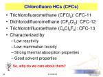 chlorofluoro hcs cfcs
