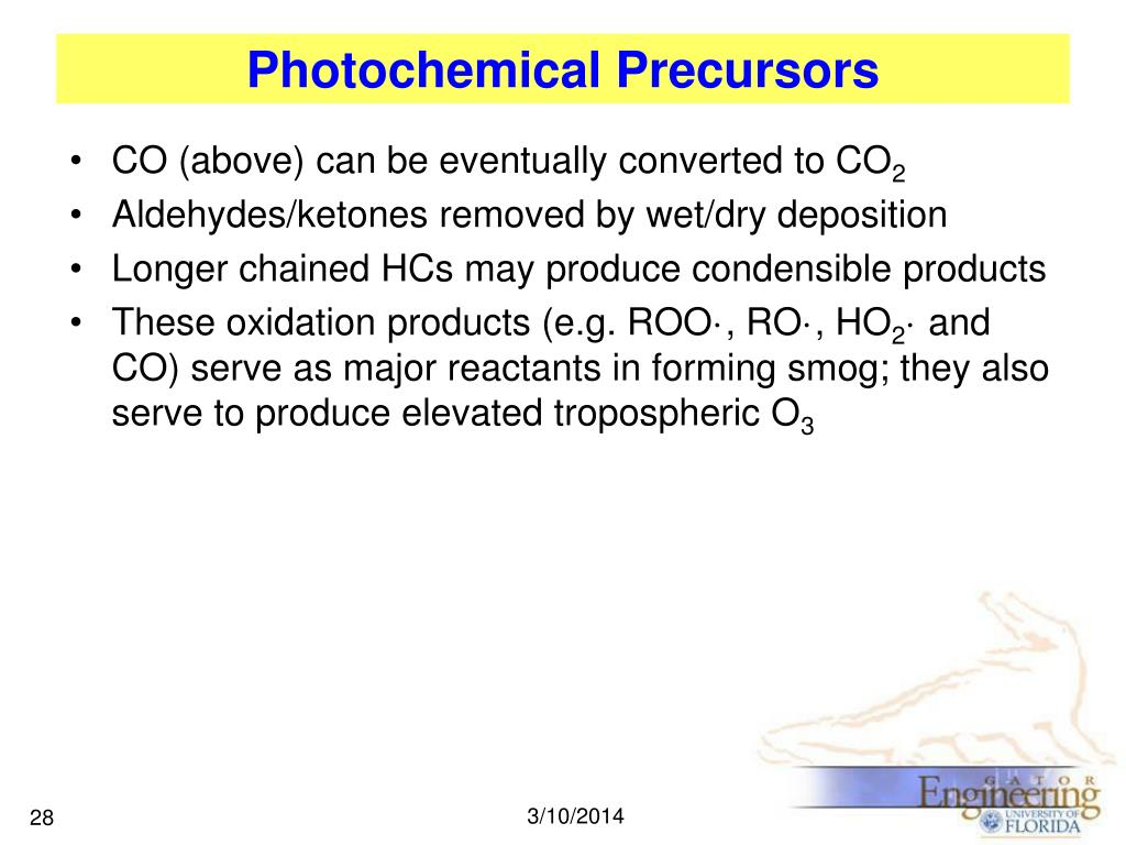 Photochemical Precursors