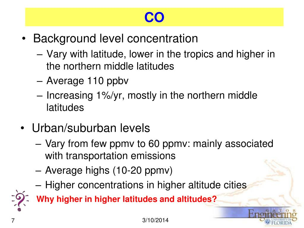 Why higher in higher latitudes and altitudes?