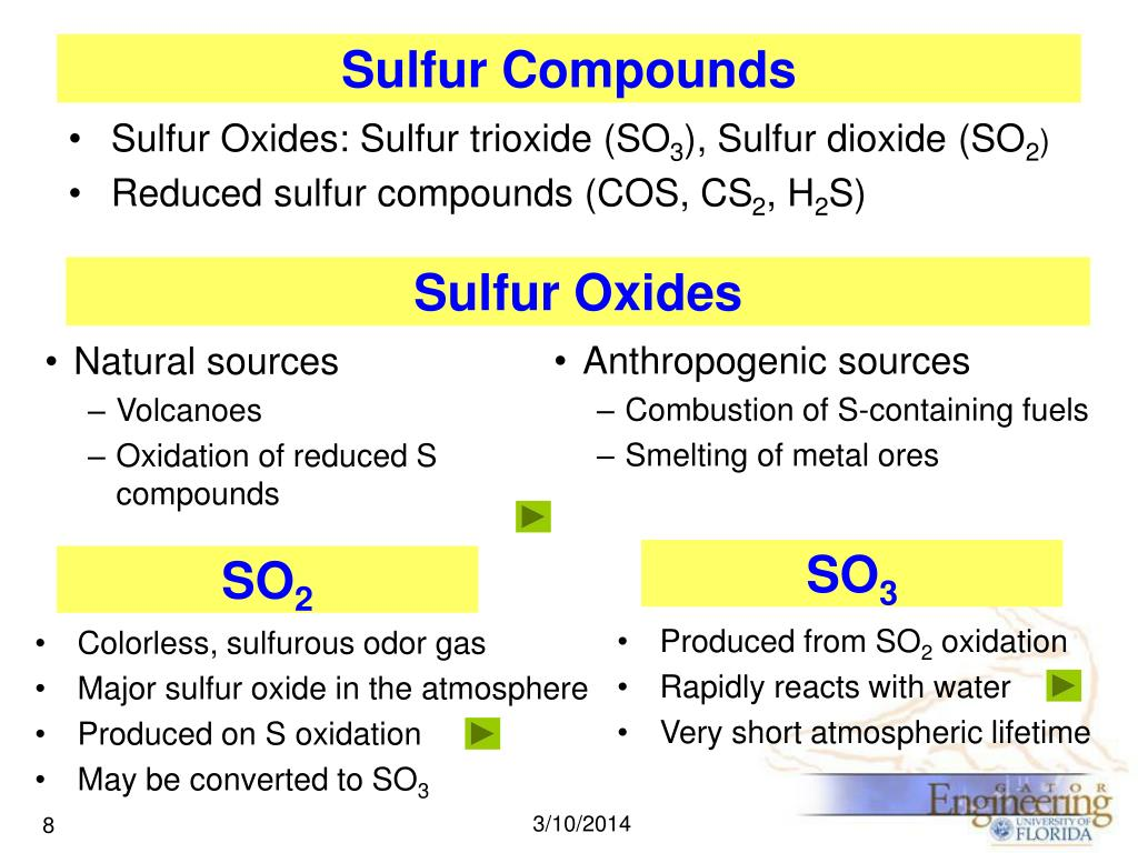 Sulfur Compounds