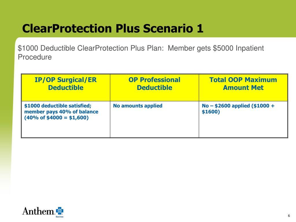 ClearProtection Plus Scenario 1