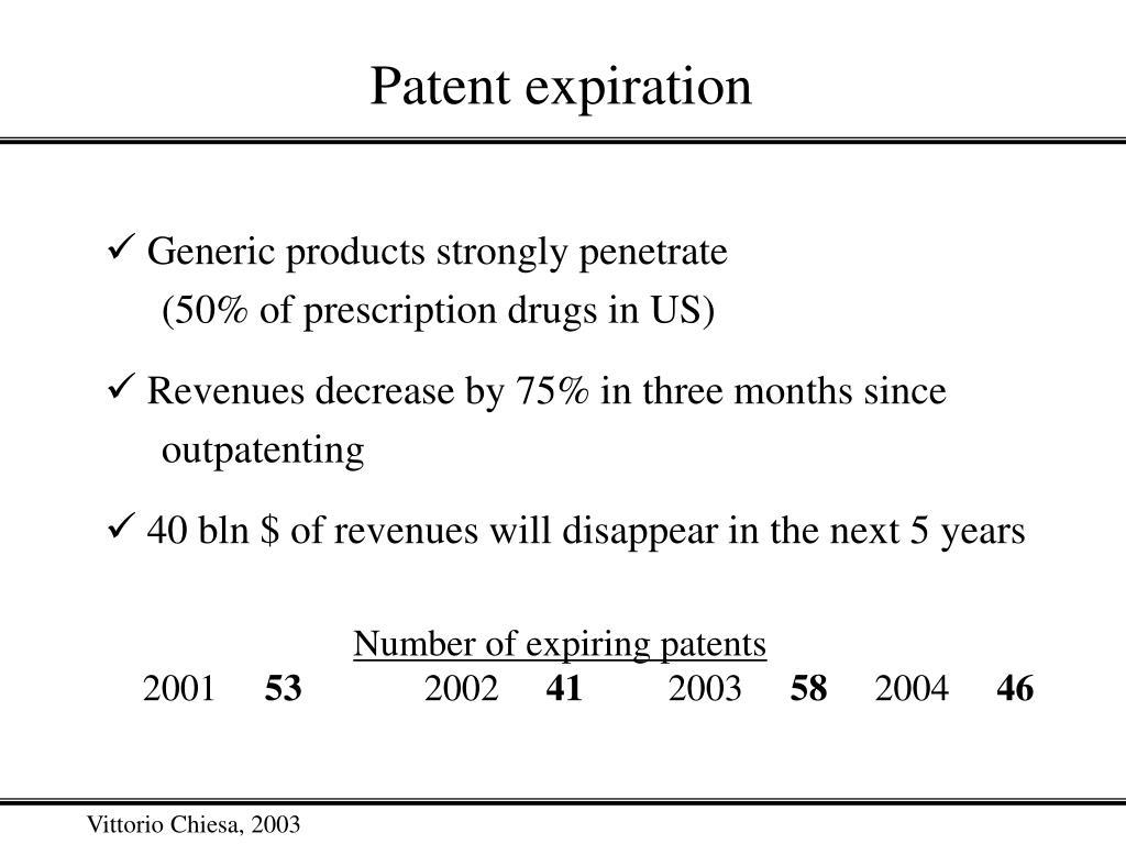 Patent expiration
