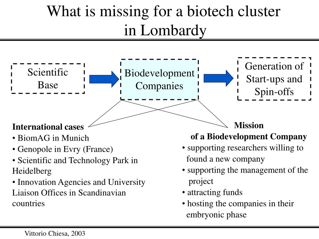 What is missing for a biotech cluster