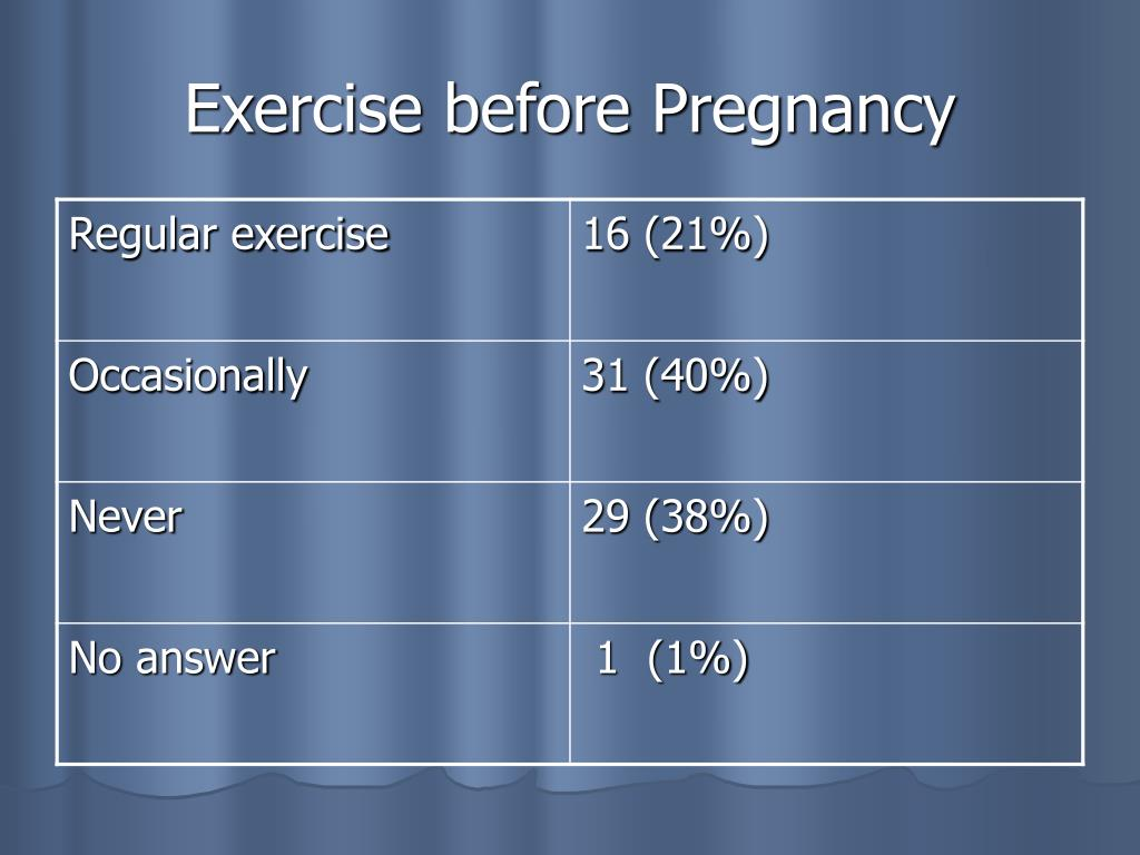 Exercise before Pregnancy