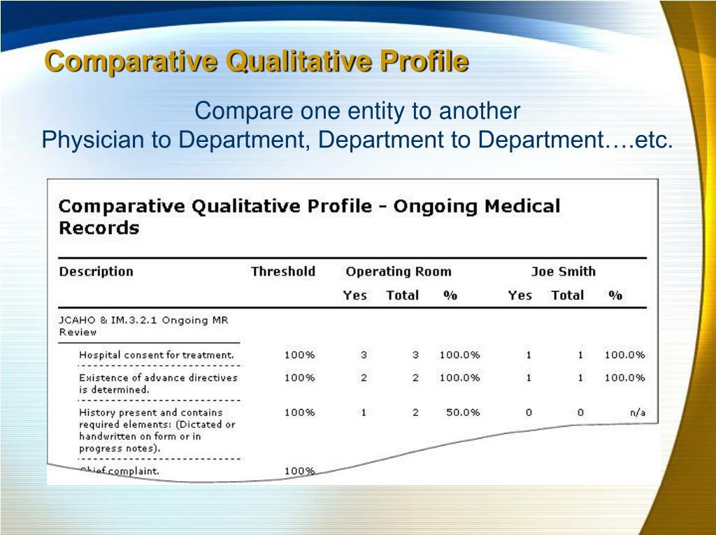 Comparative Qualitative Profile