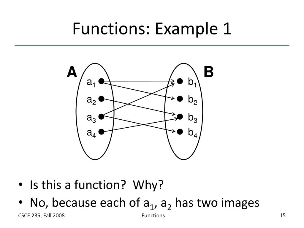 Functions: Example 1