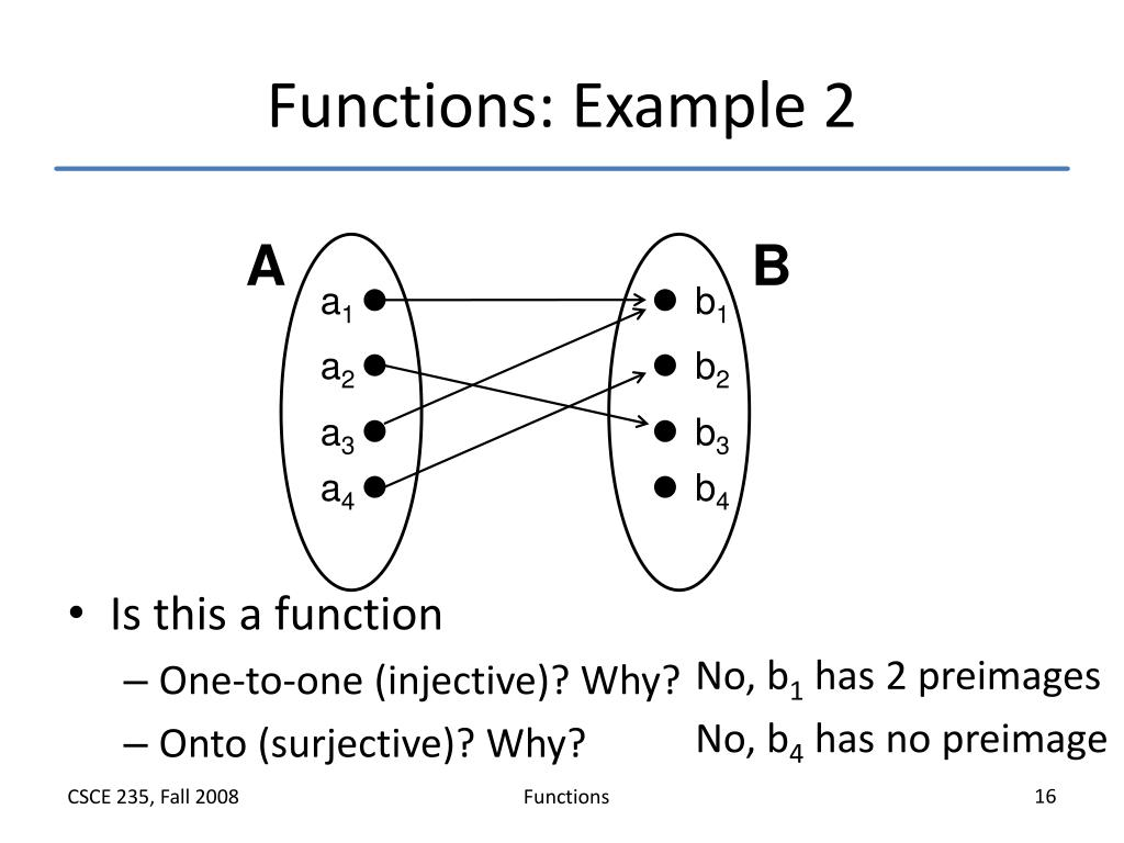 Functions: Example 2
