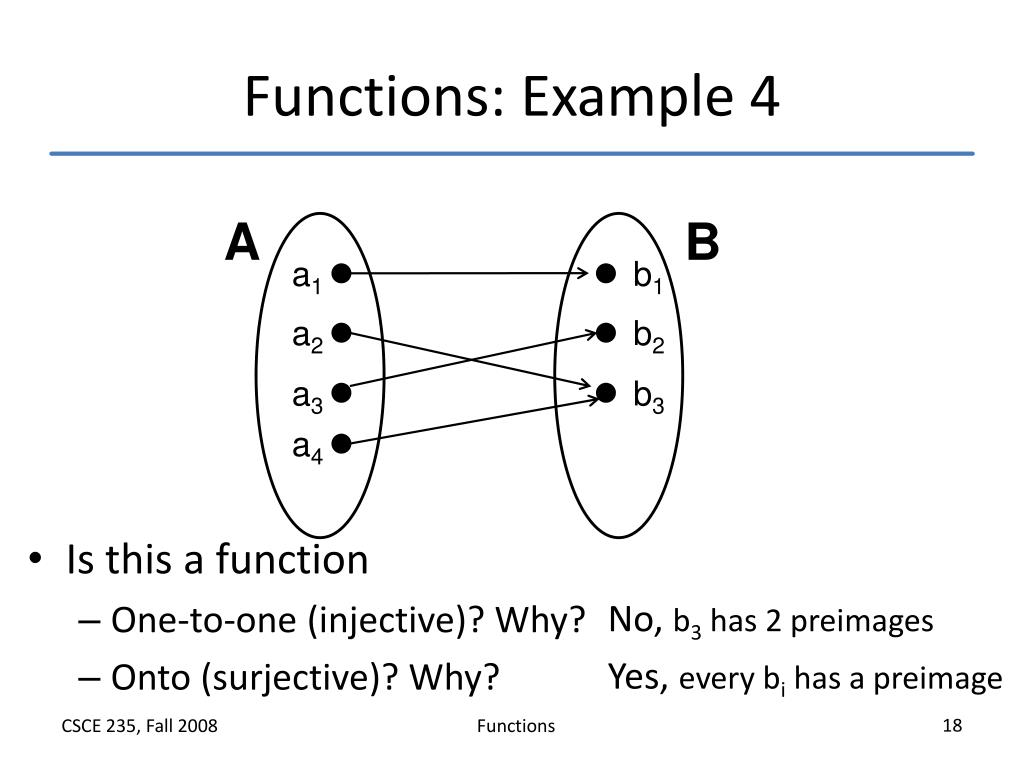 Functions: Example 4