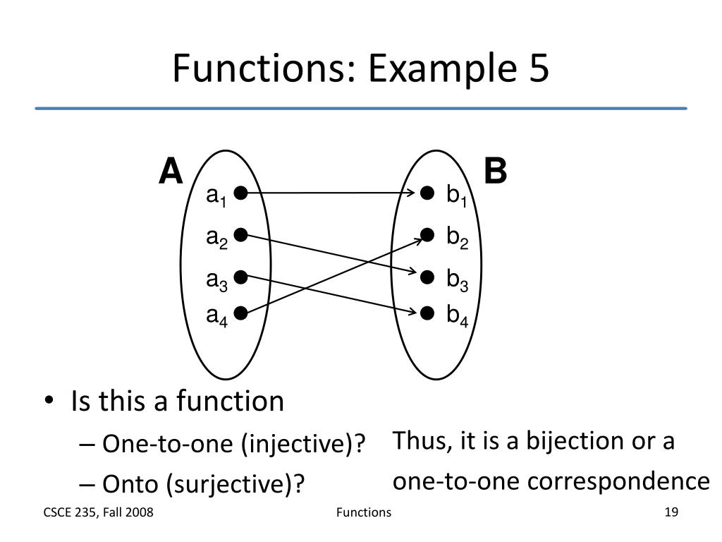 Functions: Example 5
