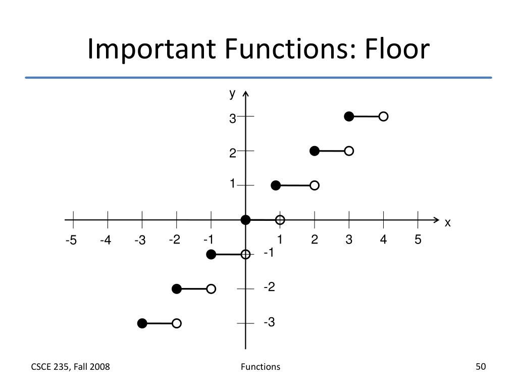 Important Functions: Floor
