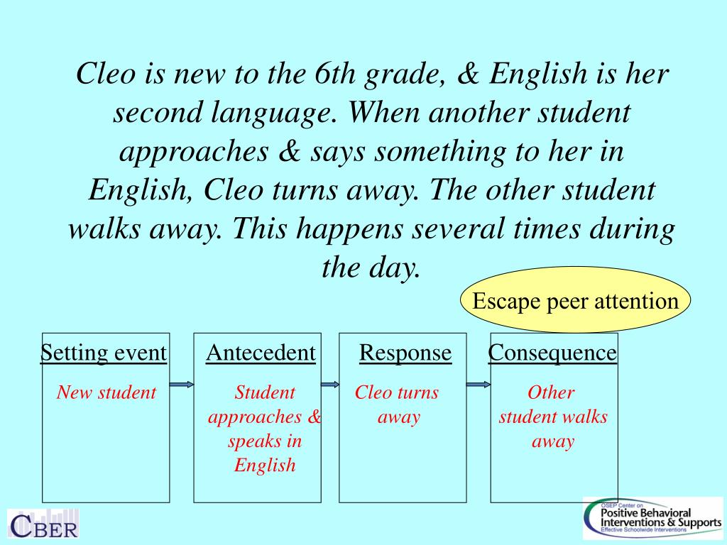 Cleo is new to the 6th grade, & English is her second language. When another student approaches & says something to her in English, Cleo turns away. The other student walks away. This happens several times during the day.