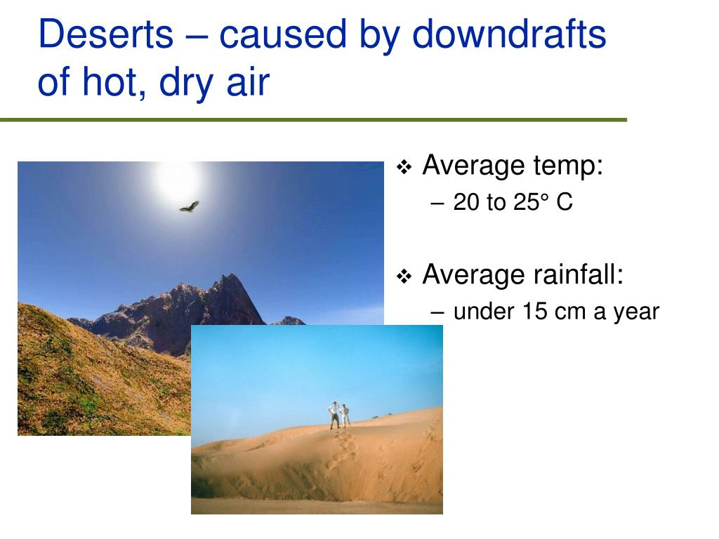 Deserts – caused by downdrafts of hot, dry air