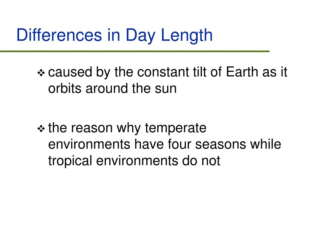 Differences in Day Length