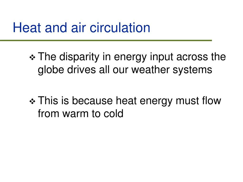 Heat and air circulation