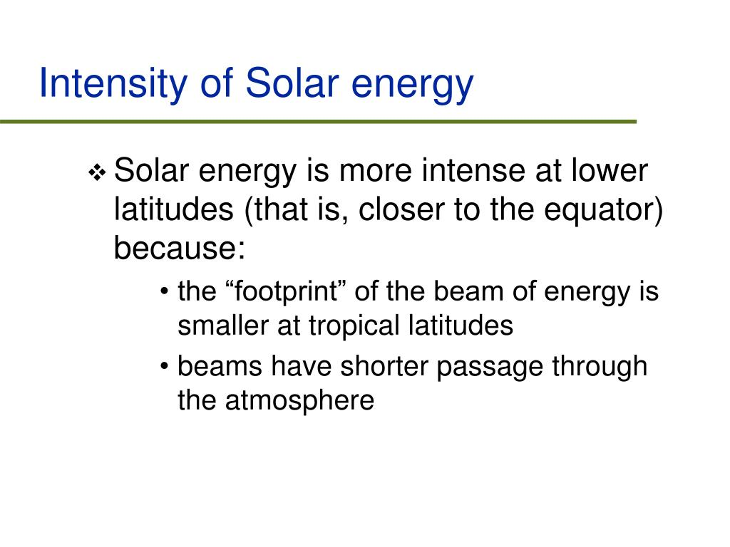 Intensity of Solar energy
