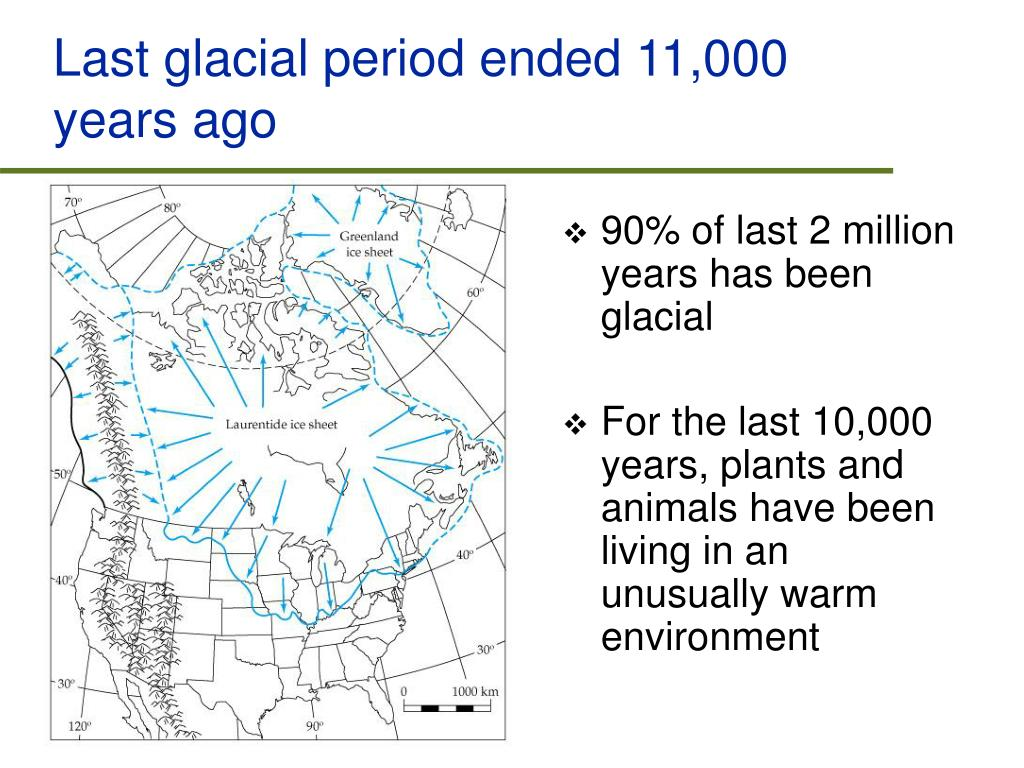 Last glacial period ended 11,000 years ago