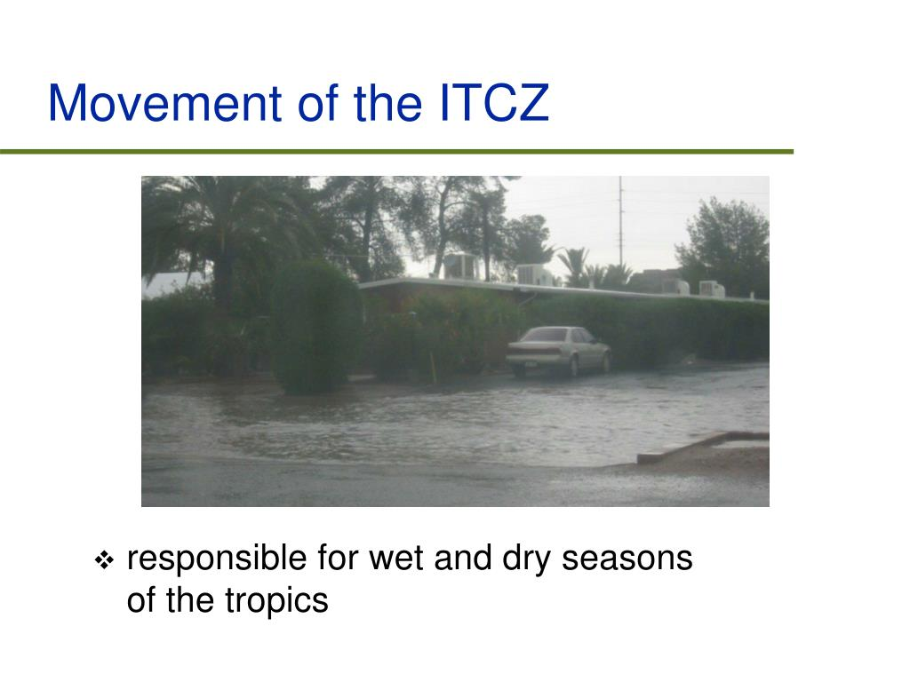 Movement of the ITCZ