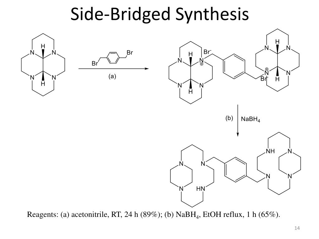 Side-Bridged Synthesis