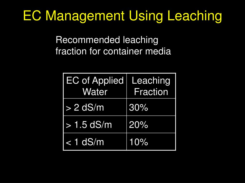 EC Management Using Leaching
