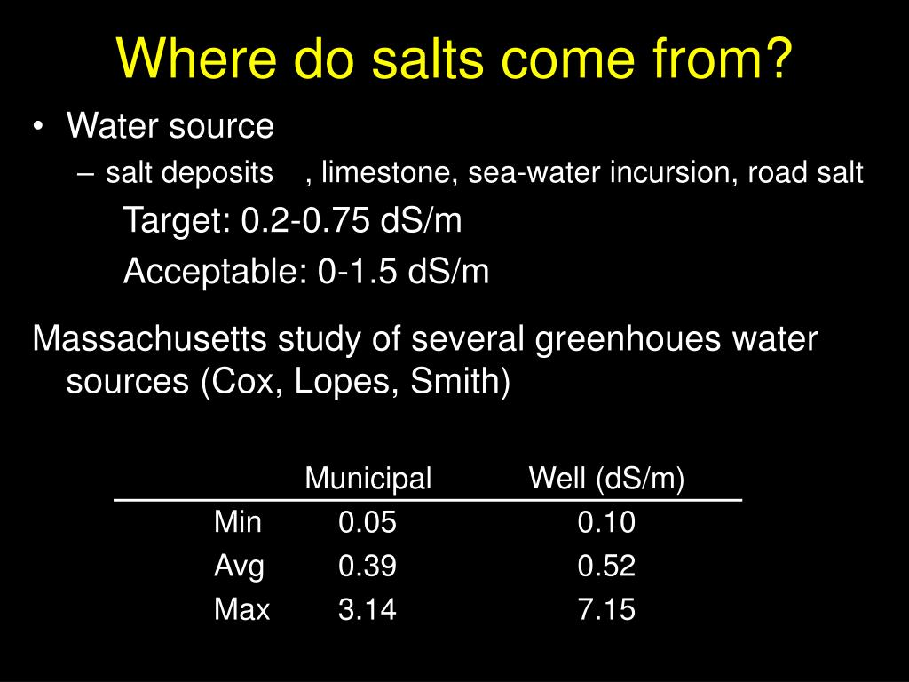 Where do salts come from?