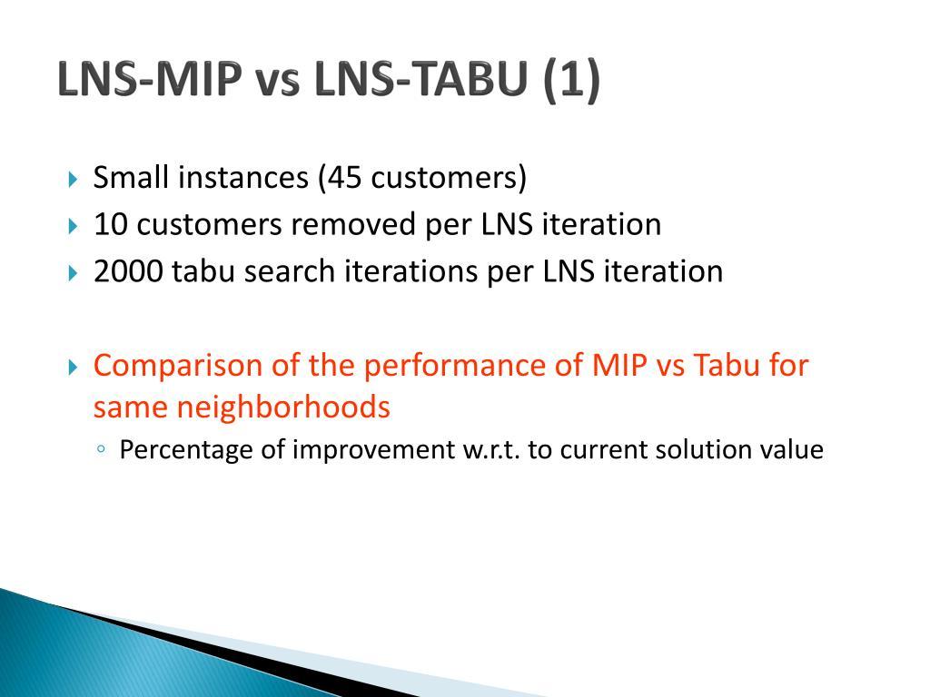 LNS-MIP vs LNS-TABU (1)