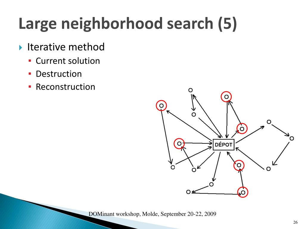 Large neighborhood search (5)