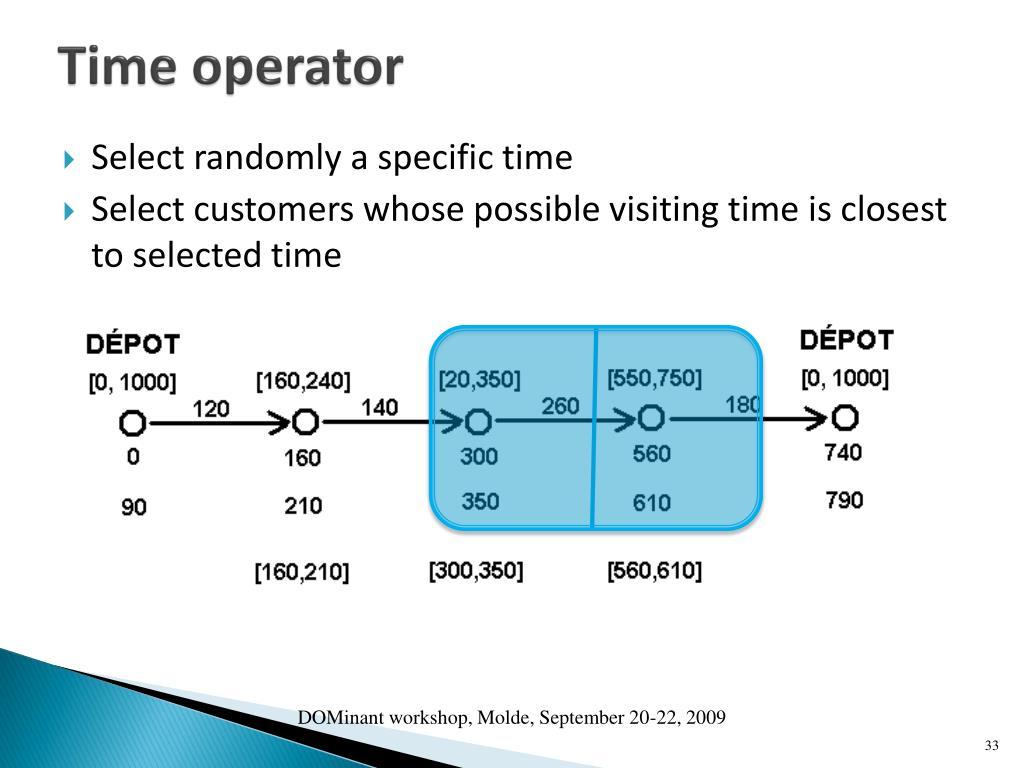 Time operator