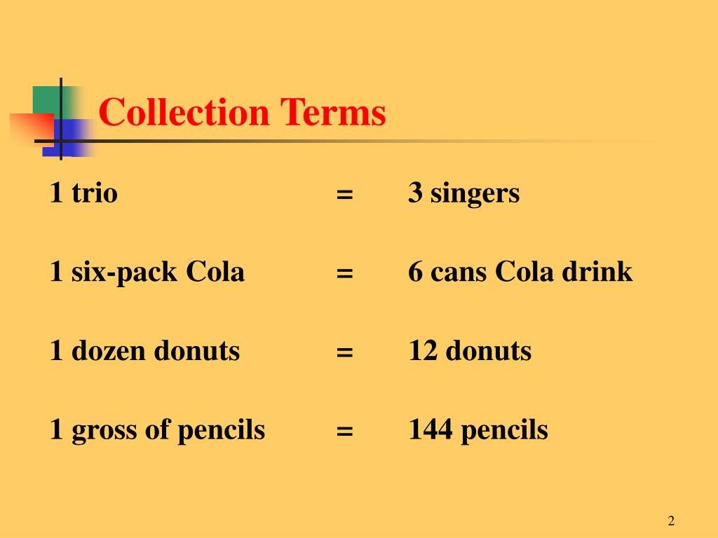 Collection Terms