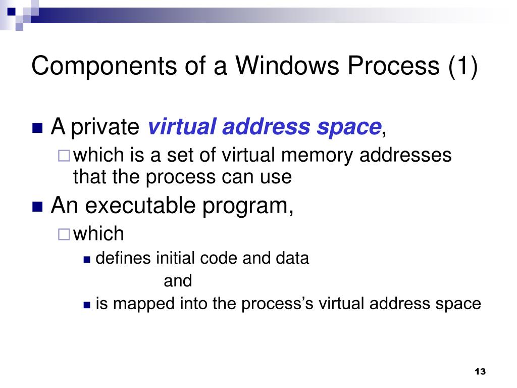 Components of a Windows Process (1)
