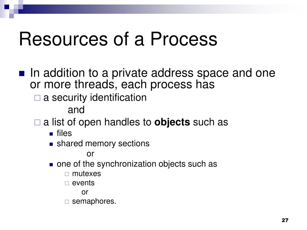 Resources of a Process