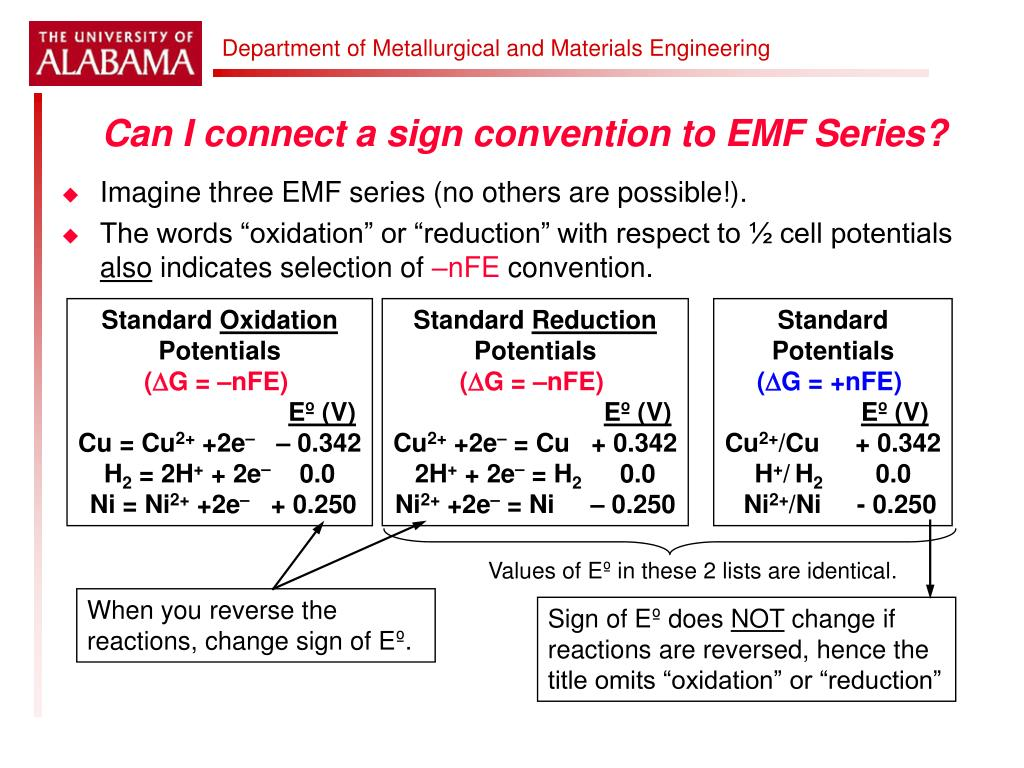 Can I connect a sign convention to EMF Series?