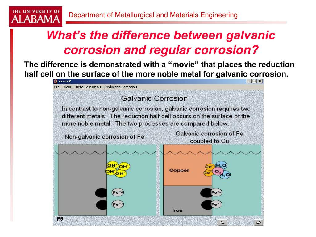 What's the difference between galvanic corrosion and regular corrosion?