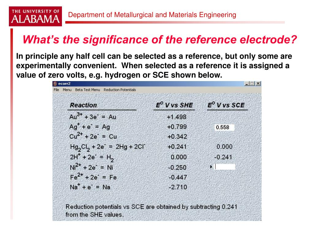 What's the significance of the reference electrode?