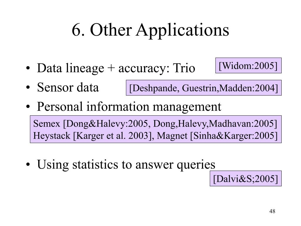 6. Other Applications