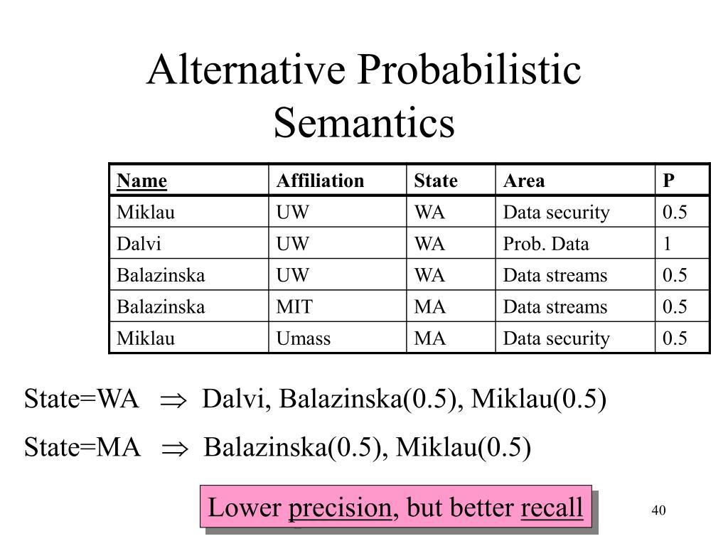 Alternative Probabilistic Semantics
