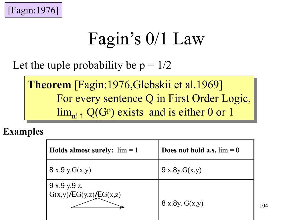 [Fagin:1976]