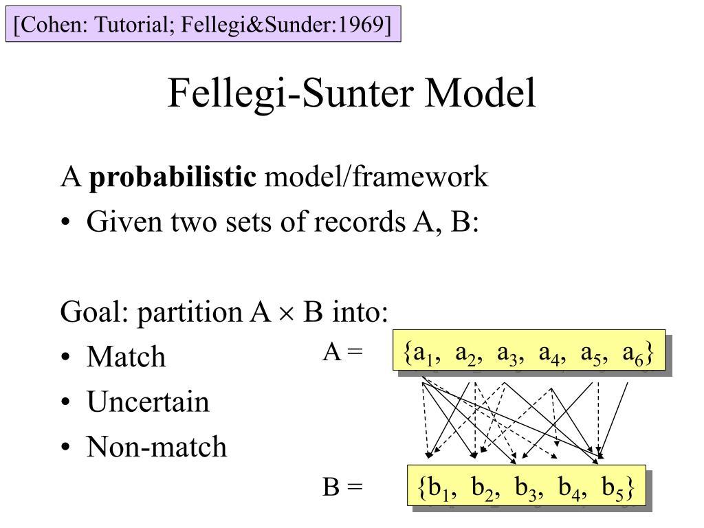 [Cohen: Tutorial; Fellegi&Sunder:1969]